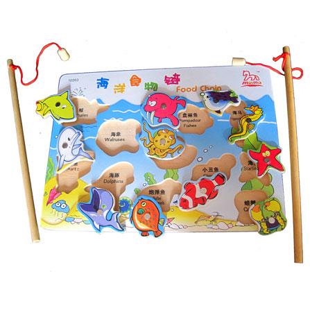 海洋食物链】